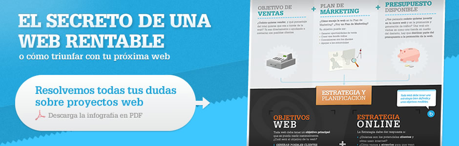 El secreto de una web rentable